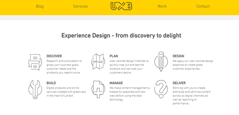 Sự tô điểm ấn tượng của line icon trong các thiết kế web