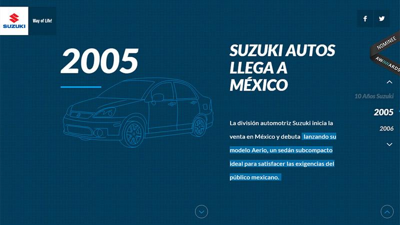 Suzuki thiết kế báo cáo thường niên