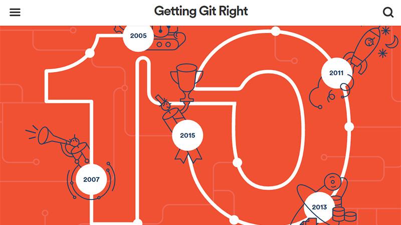 Getting Git Right thiết kế báo cáo thường niên